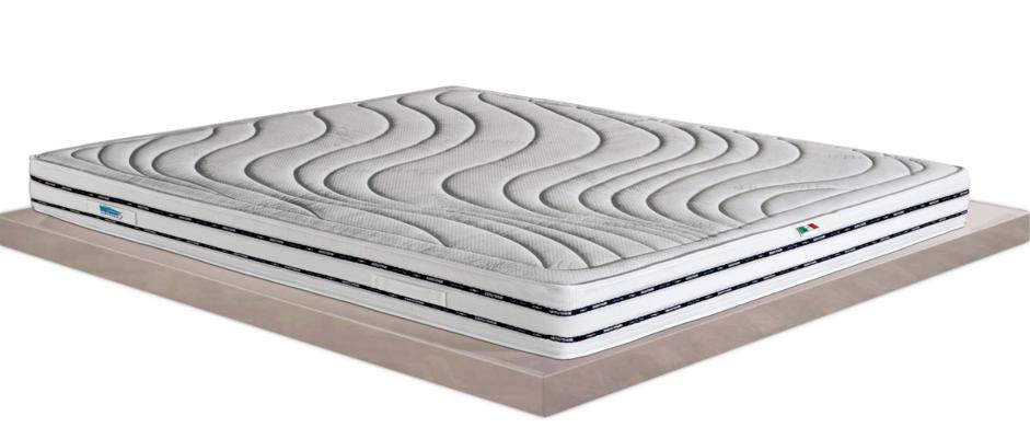Materassi In Lattice Sealy Prezzi.Negozio Di Materassi Dormire Bene Milano Shop Online